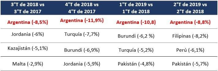 Segun-naciones-unidas-la-Argentina-es-2
