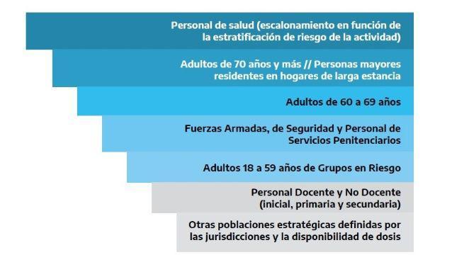 escalonamiento_vacunas.jpg_369779682